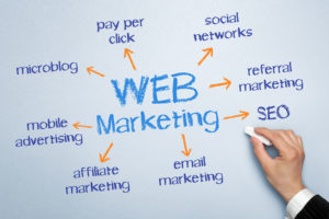 Westchester Internet Marketing Packages